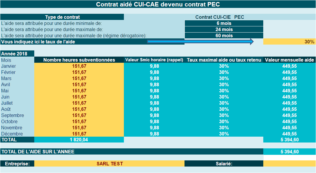 Calcul CUI-CAE Exemple