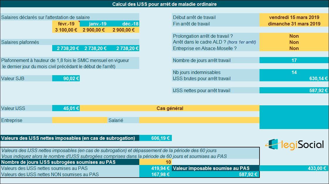 Exemples Chiffres De Calculs D Ijss En 2019 Legisocial